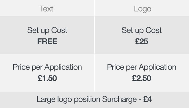 Personalisation Cost Table